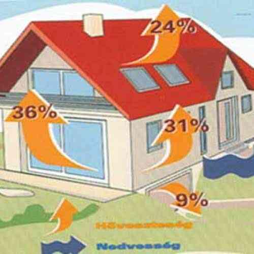 Szegényen is pazarlunk - pocsék az energiahatékonyság